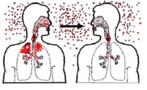 Последствия кори: симптоми, опасние осложнения
