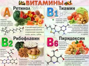 Витамины при псориазе водорастворимые