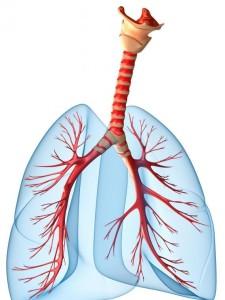 Осложнение дыхания